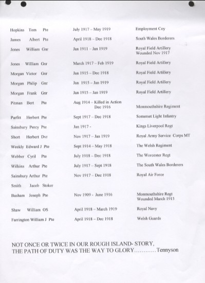 Roll of Honour WWI (2 of 2)