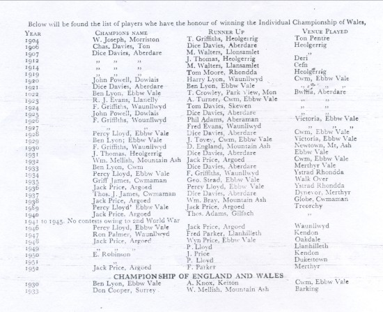List of Wales Quoits Champions up to 1953