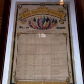 WW1 Roll of Honour, Primitive Methodist Church, Gladstone Street, Blaina