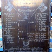Cwm Wesleyan Methodist Church WW1 Memorial