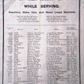List of all service men killed or who died on active service from the Ebbw Vale Urban District area, 19 July 1919