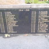 Nantyglo and Blaina Civic War Memorial, Central Park, Blaina