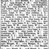 3rd Mons casualties list - Abergavenny Chronicle, 18 June 1915, Part 2 of 2. Thomas Boughey highlighted in yellow near top of list of missing men.