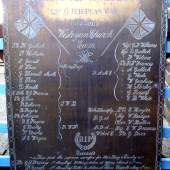 Cwm Wesleyan Methodist Church WW1 Memorial