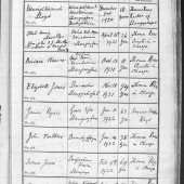 Burial register for Llangwyfon Church, Denbighshire - Ethel Annie Llewelyn is the second person on the page