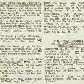 CWGC WW1 interments