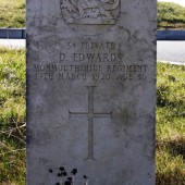 David Edwards' grave, Cefn Golau, Tredegar