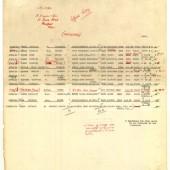 CWGC WW1 Graves - Monumental Inscriptions Part 1