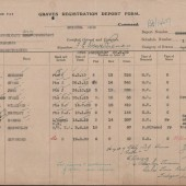 Grave Registration Report